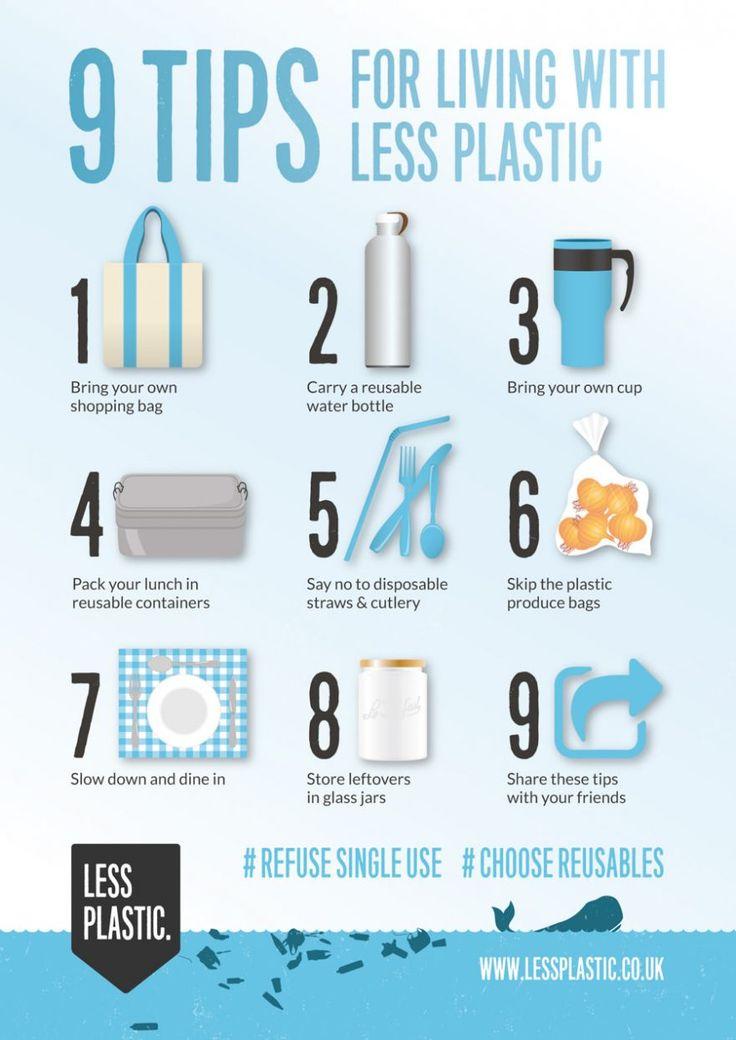 24ef9ea9b7b9a7e70010b6aa0d6d210c--plastic-waste-reduce-plastic-use